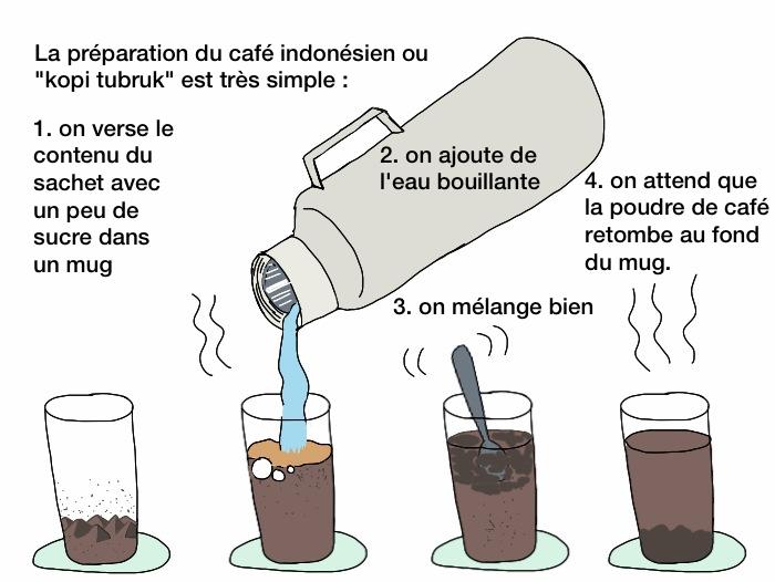 fabrication café indonésien pas à pas